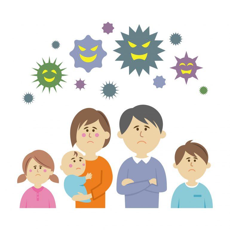 インフルエンザの流行について